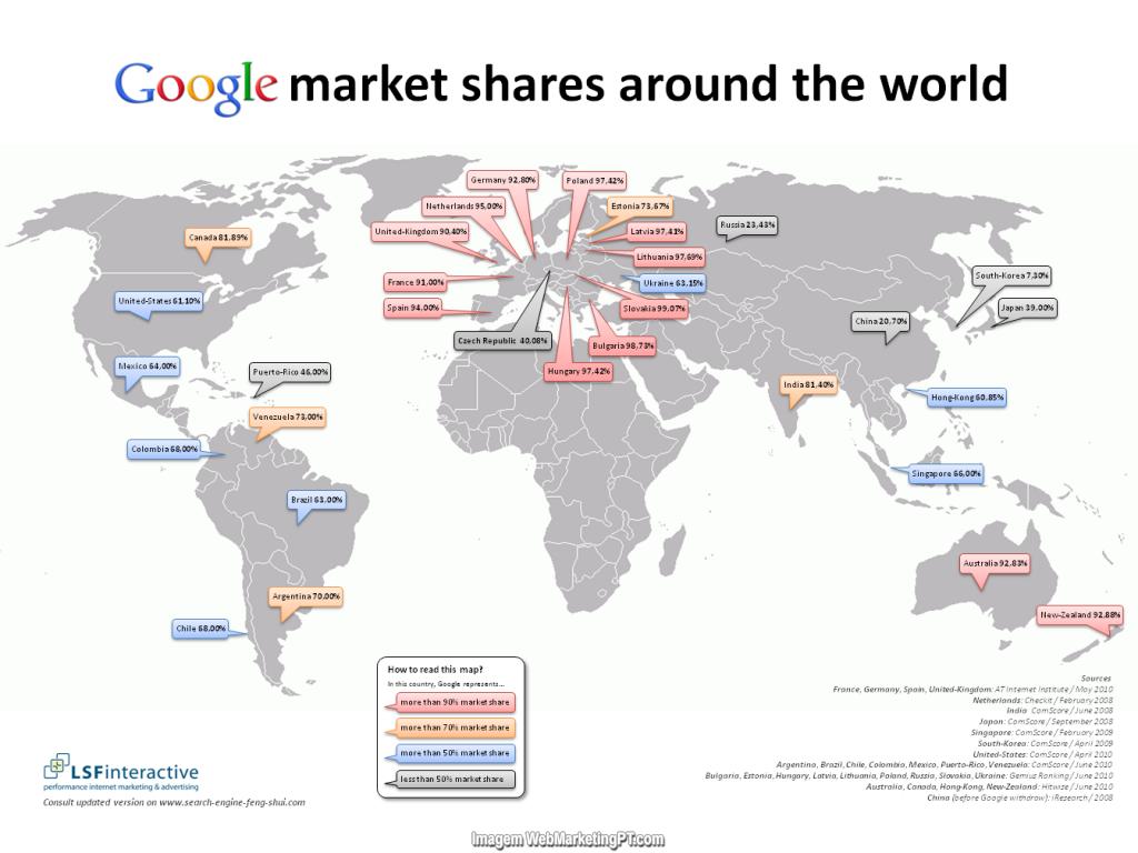 Quota de Mercado do Google