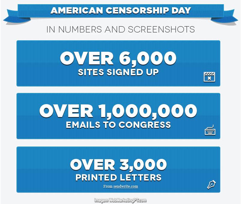 Contra a Censura