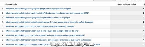paginas-partilhadas-redes